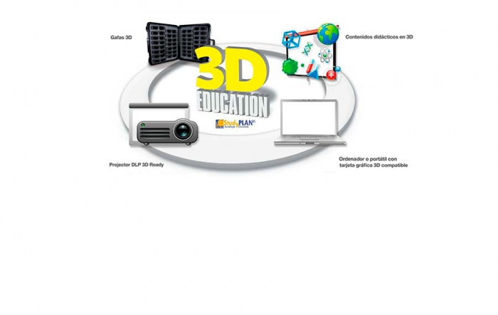 Pack Visualización 3D